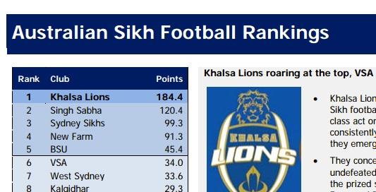 Sikh soccer 2
